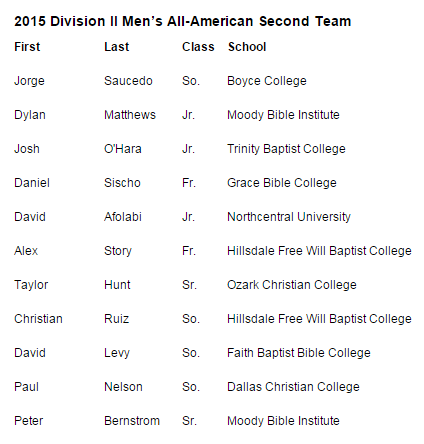 2015_NCCAA_D2_MS_All_American_2nd